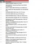 Find Lists of Repossessed Cars For Sale Online